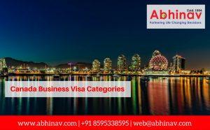 Canada Business Visa Categories